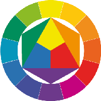 Itten's Color Wheel