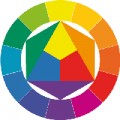 Understanding the Seven Color Contrasts