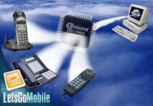 VoIP Addressing