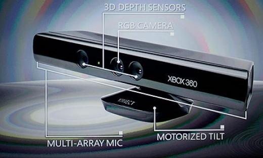 kinect sensor, camera, microphones