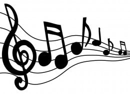 Gospel Piano Chords