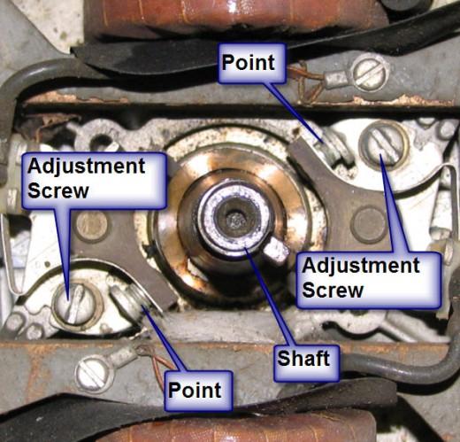 Adjusting Points