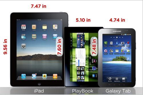 blackberry playbook size compared to competitors