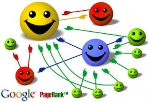 Of links, backlinks and juices