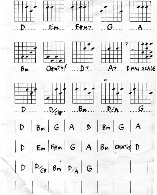 Gallery For u0026gt; Bm7 Chord Guitar