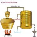 Brewing rakia