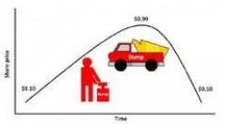 Understanding a Pump and Dump Scheme