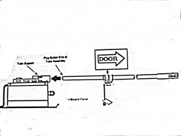 Fig 4. Example of emergency release handle.