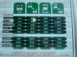 Train fair chart
