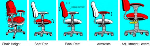 how to choose the right ergonomic chair. Black Bedroom Furniture Sets. Home Design Ideas
