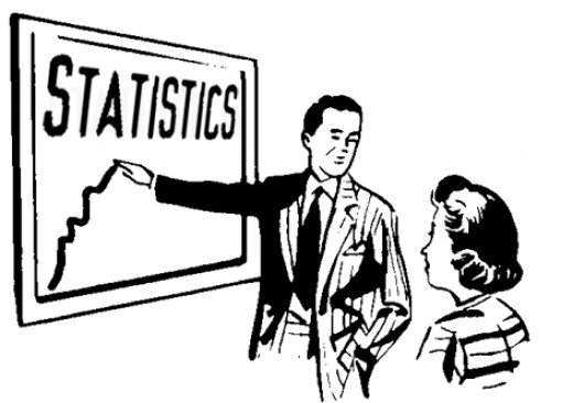 Statistics will help keep you on target.