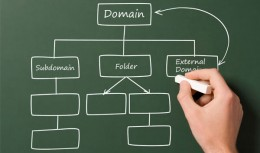 Subdomains are good news for HubPages users.