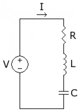 RLC circuit, containing resistor (R), inductor (L) and capacitor (C), with a driving voltage source.  This circuit exhibits driven, damped SHM.