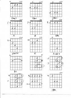 Guitar Chords and scales in E