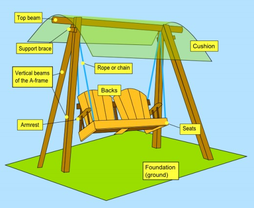 how to build a wood swing