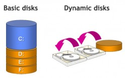 hard drive basic disks and dynamic hdd disks & volumes