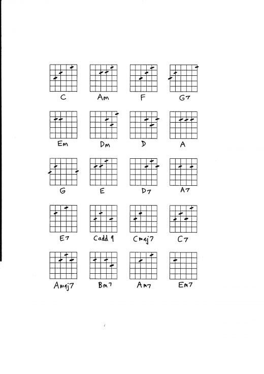 Guitar guitar chords beginners acoustic : Guitar : guitar chords lesson Guitar Chords also Guitar Chords ...