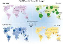 What Really is Renewable Energy?