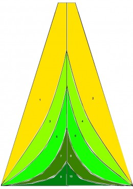 LAMP PANEL DESIGN