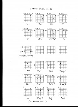 Guitar Chords Lesson