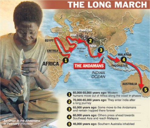 MIGRATION OF ONGE TRIBE