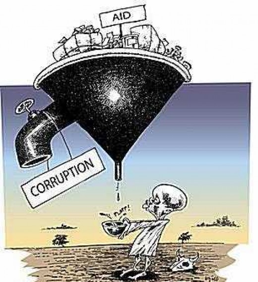 Foreign aid and corruption