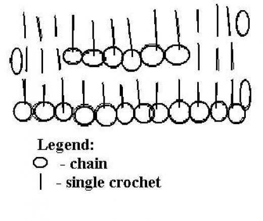 I hope this crude and shortened version of the pattern helps you visualize how to crochet the headband. ^^,