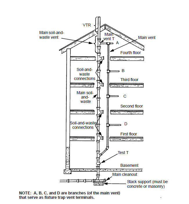 Cost To Install Basement Bathroom. Image Result For Cost To Install Basement Bathroom