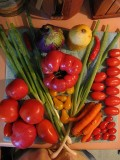 """Have you ever tried the Whole30 program? Even if you """"failed"""" what did you learn from it?"""