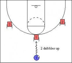 5 Basketball Shooting Drills for Players