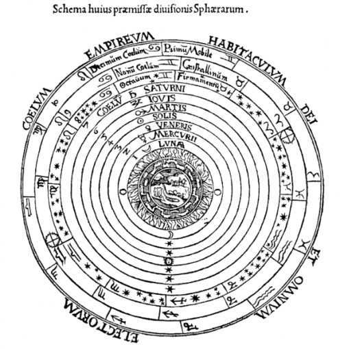 "Peter Apian's ""Cosmographica"" 1539 - A depiction of the heavenly spheres"