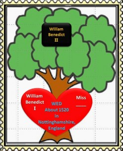 Family Tree: William Benedict I and Wife wed about 1520