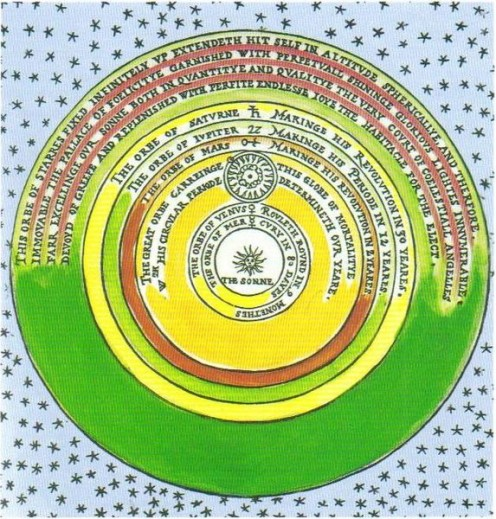 Thomas Digges' 1576 model of the Ptolemaic Two-Sphere Universe