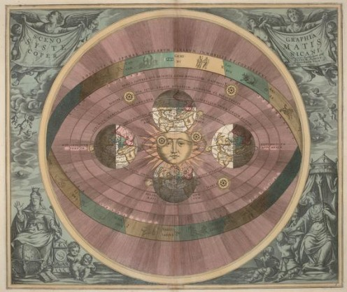 Andreas Cellarius' model of a Heliocentric universe, 1706