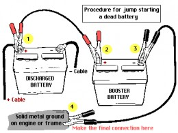 Always follow this order when car jumping a dead battery
