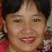 Rosyel Sawali profile image