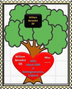 Family Tree: William Benedict III and Wife wed in 1585