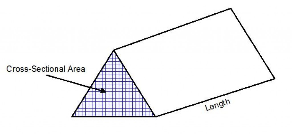 Volumes Of Triangular Shaped Prisms How To Work Out The