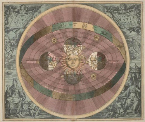 A 1708 heliocentric model of the universe from Harmonia Macrocosmia