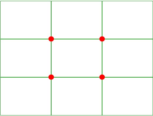 The Rule Of Thirds