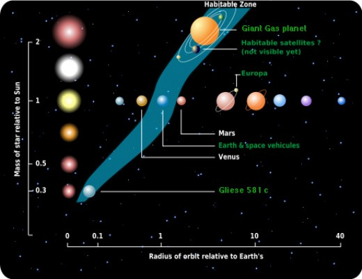 outside of solar system outer planets - photo #46