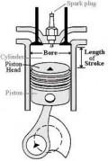 Cylinder piston system