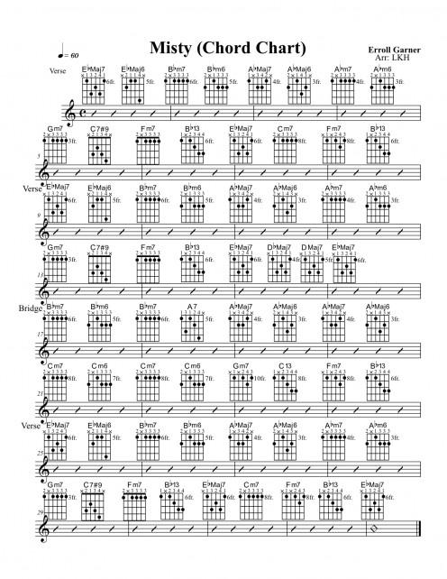 Pics Photos - Jazz Guitar Chords Chart