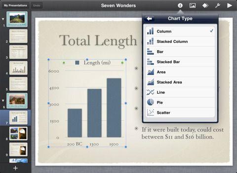 http://www.techdug.com/wp-content/uploads/2010/06/Keynote-iPad-Apps-1.jpg