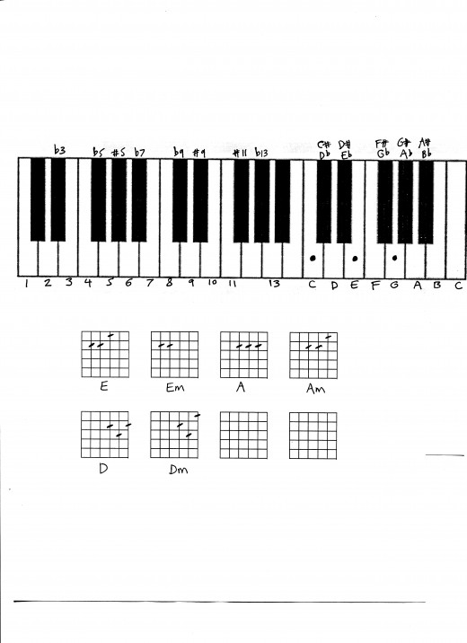 Piano piano chords em7 : Play Keyboard chords