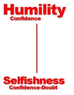 With humility, confidence can be pure. With ego, confidence is shackled to the blemish of doubt. Artwork by author.