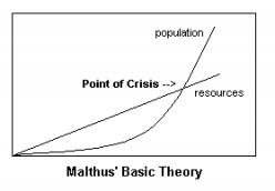 malthus's basic theory