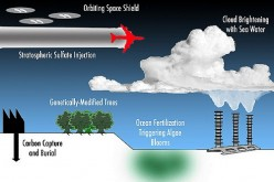 Geo-engineering Solutions for Climate Change - Myth, Plausible or Catastrophic