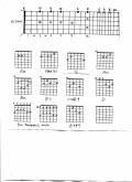 Guitar Lesson - Em
