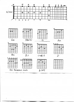 Guitar lesson - Em chords and scales